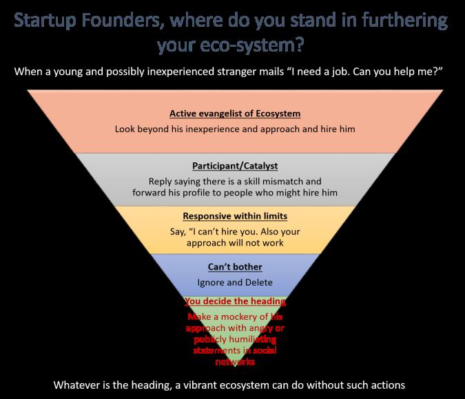 Empathy pyramid1